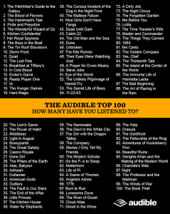 Audible Top 100